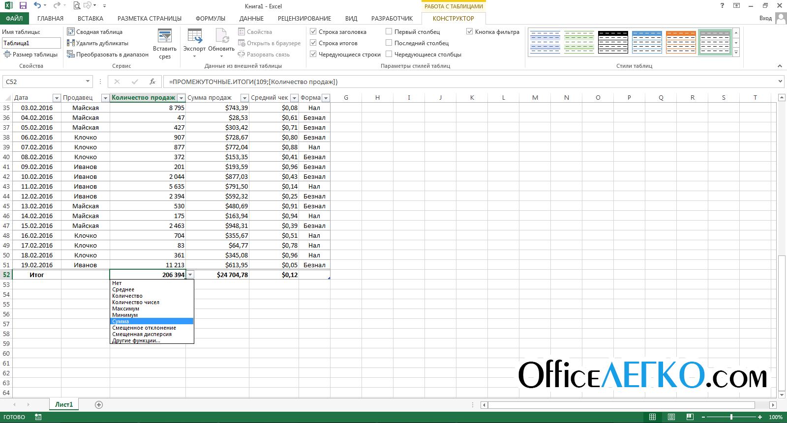 excel функция таблица: