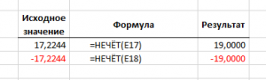 Нечетное округление в Excel