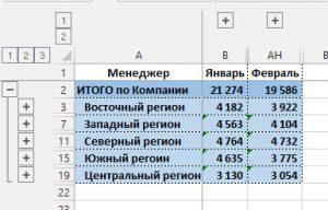 Минимизированная таблица