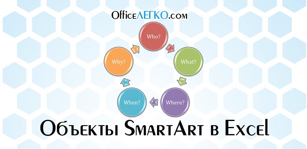 Объекты SmartArt