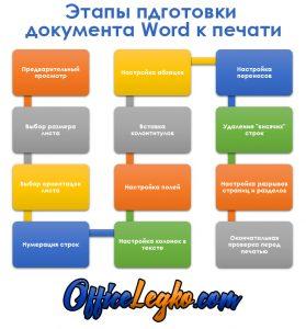 Подготовка к печати Word