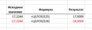 Округление к целому числу в Excel
