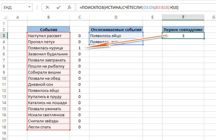 Найден индекс совпадения
