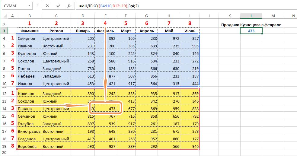 Функция Индекс по ссылке