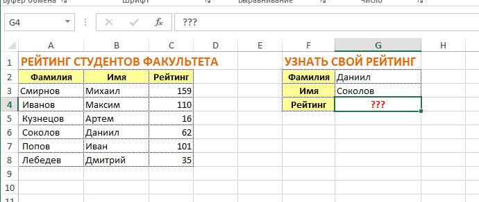 таблица с рейтингами