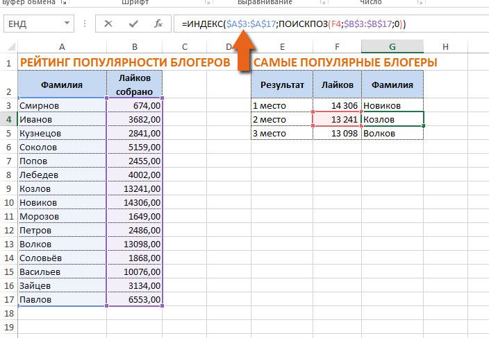 рейтинг блогеров в Excel