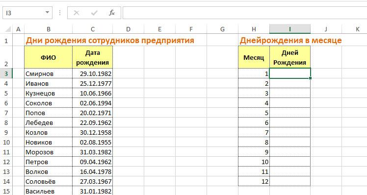 список дней рождения