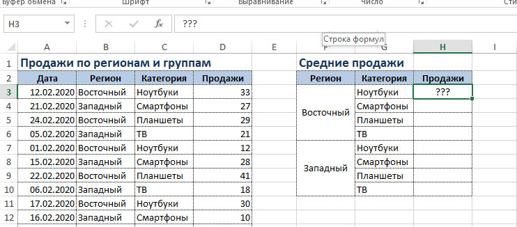 таблица продаж по категориям
