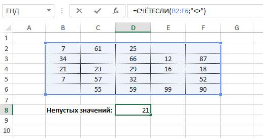 функция СЧЁТЕСЛИ в Excel