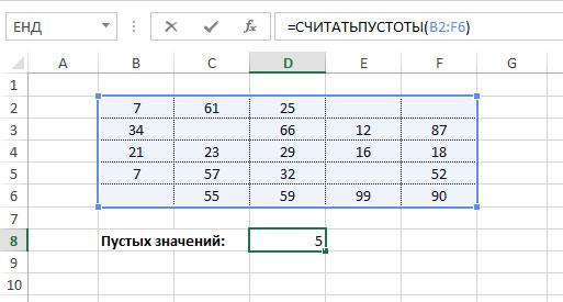 считать пустоты в Excel